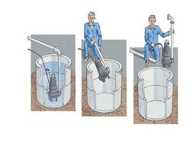 Надежность, основные неисправности и причины отказов водяных насосов